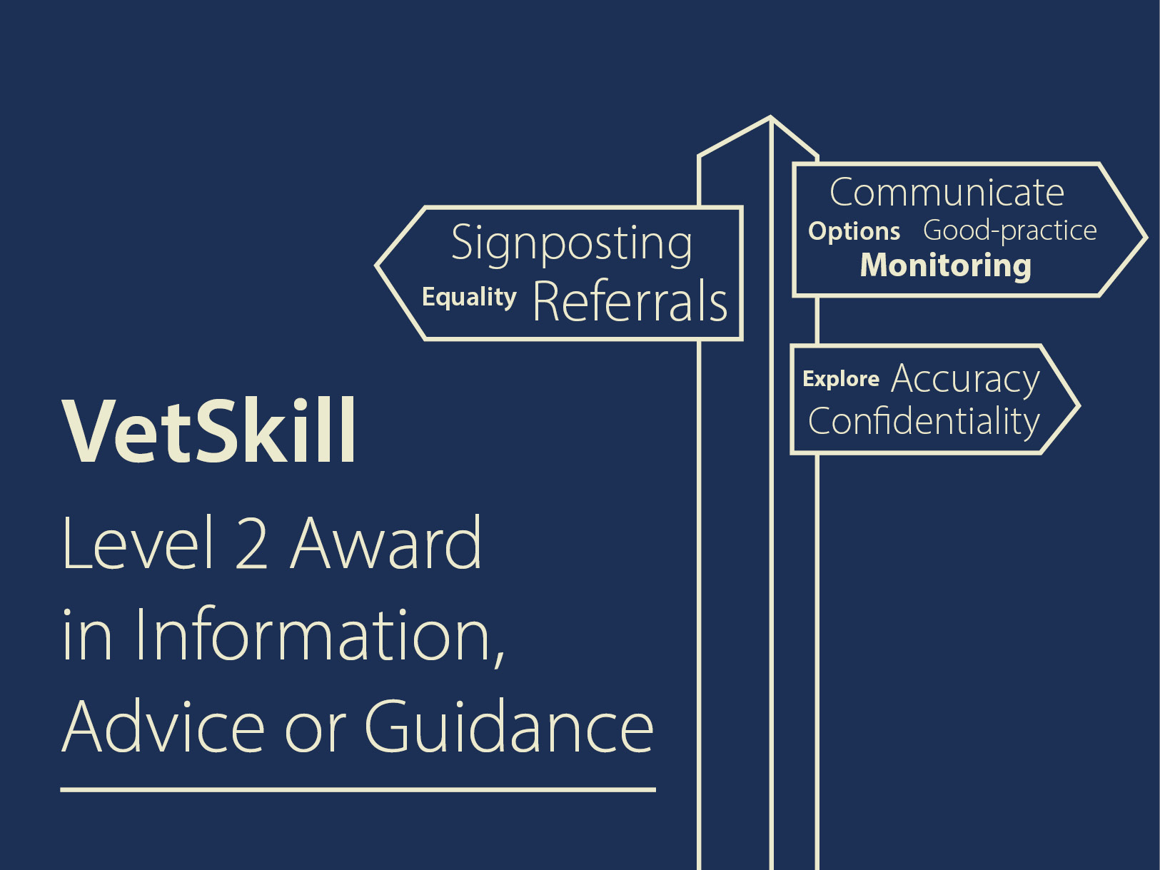 VetSkill Level 2 Award in Information, Advice or Guidance